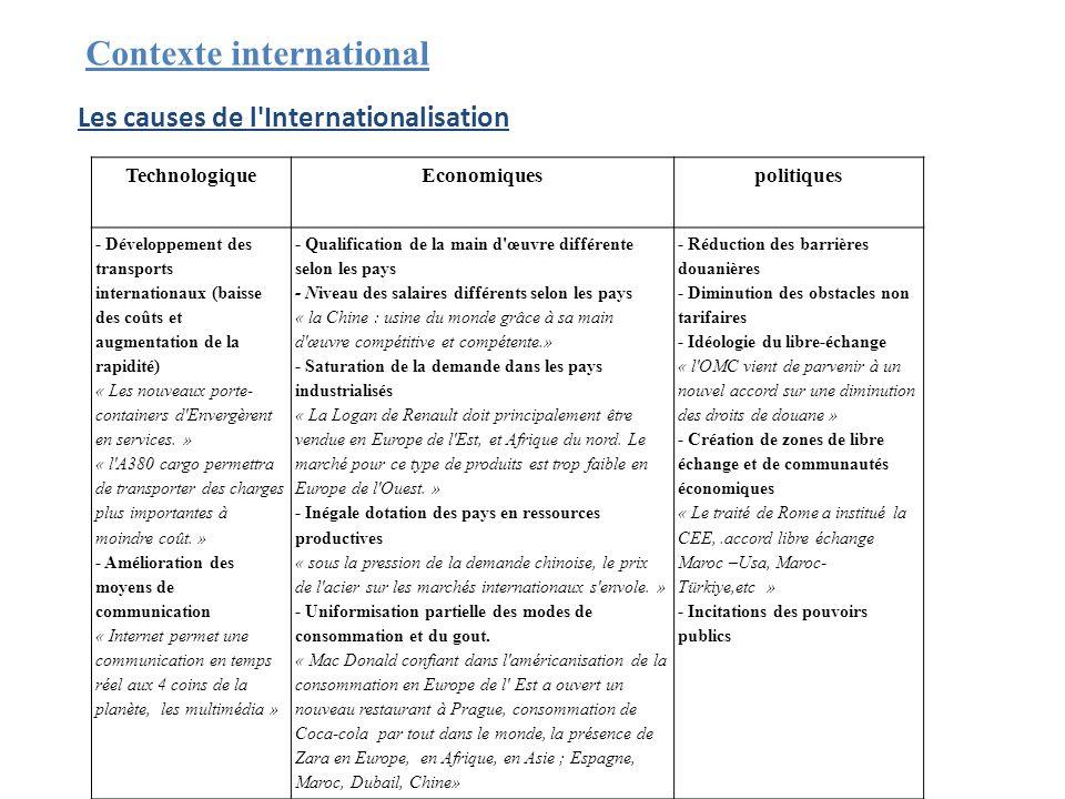 Les causes de l Internationalisation