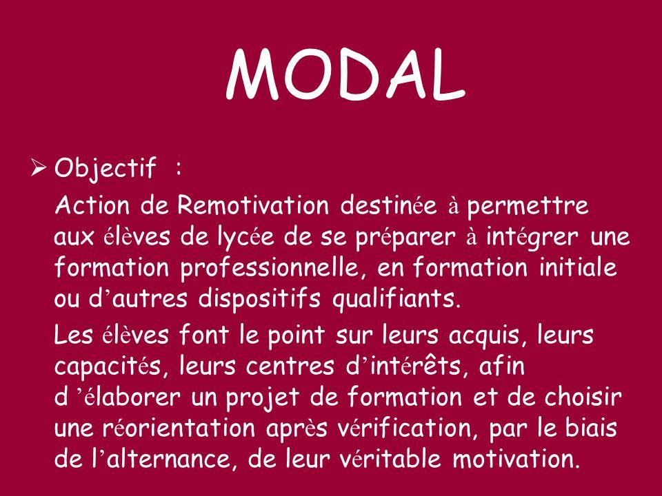 MODAL Objectif :