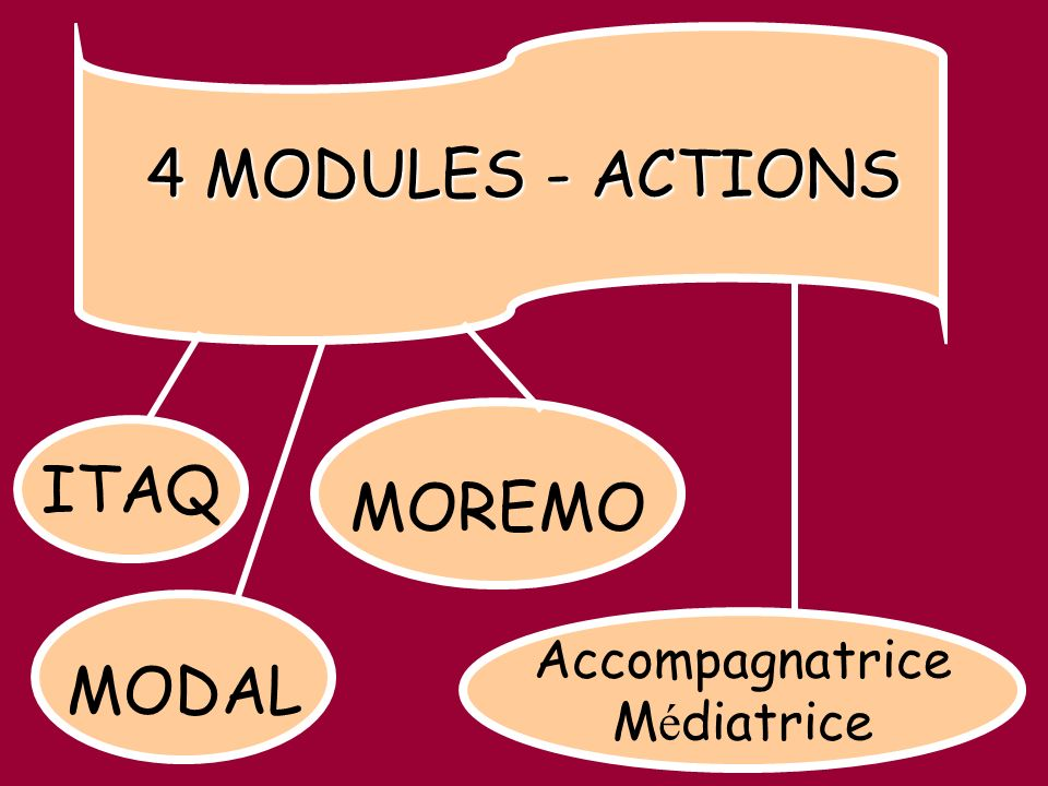 4 MODULES - ACTIONS MOREMO ITAQ MODAL Accompagnatrice Médiatrice