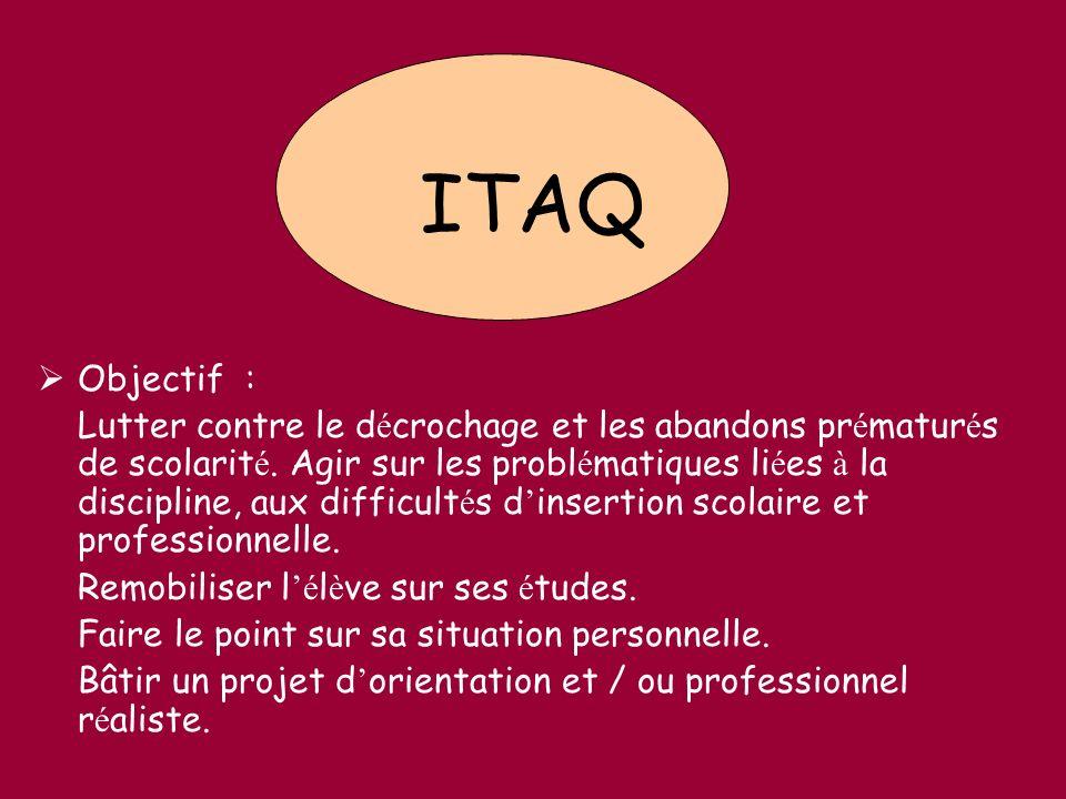 ITAQ Objectif :
