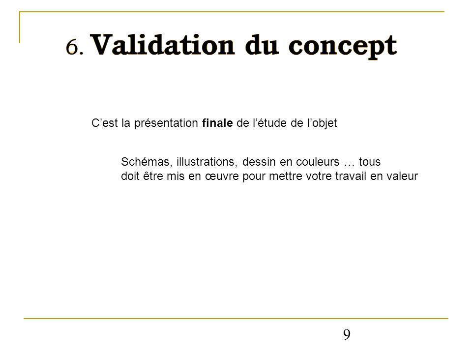 9 C'est la présentation finale de l'étude de l'objet