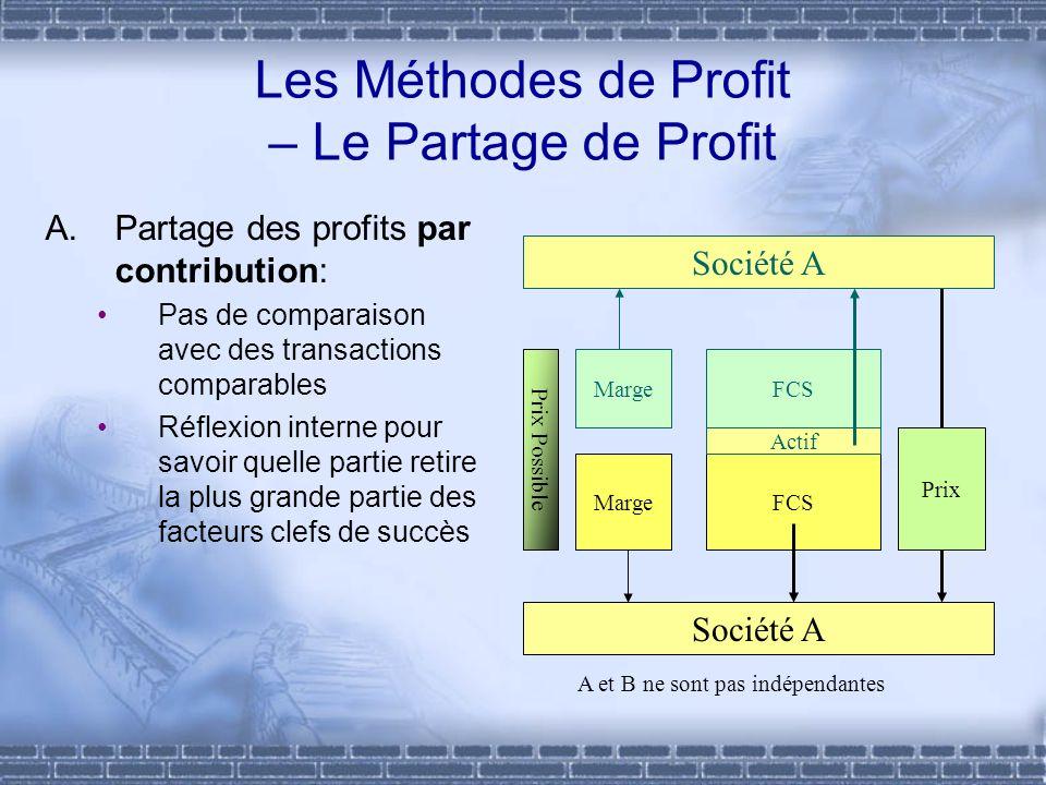 Les Méthodes de Profit – Le Partage de Profit