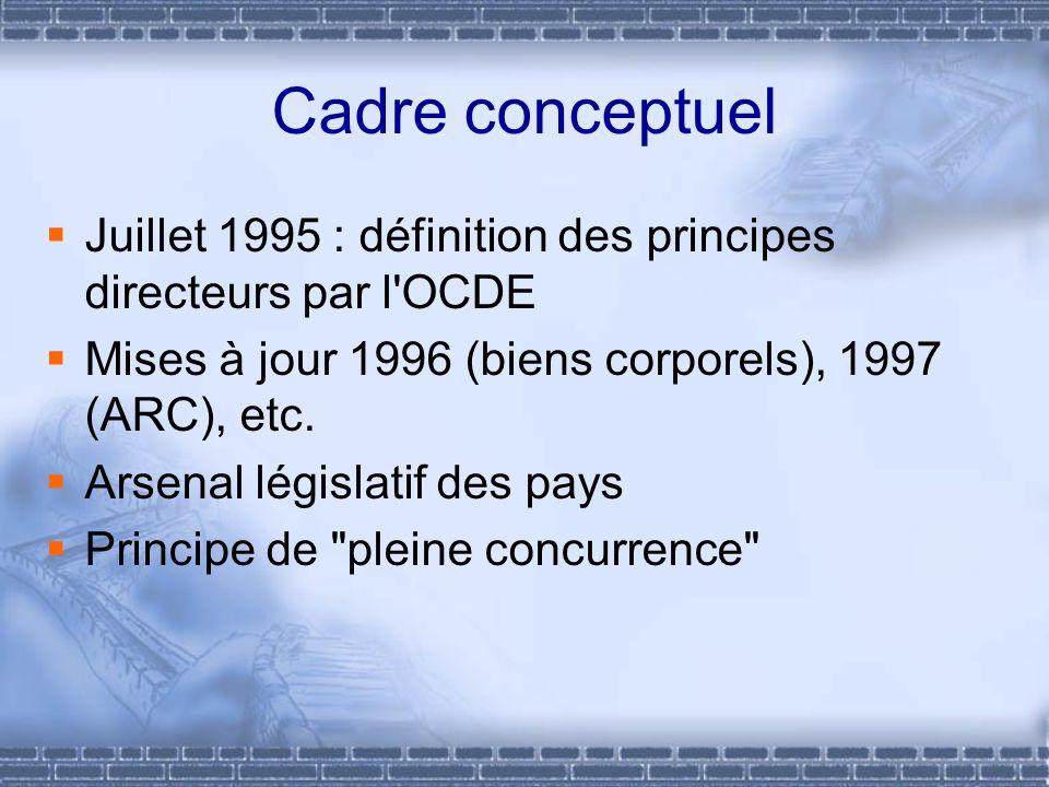 Cadre conceptuel Juillet 1995 : définition des principes directeurs par l OCDE. Mises à jour 1996 (biens corporels), 1997 (ARC), etc.