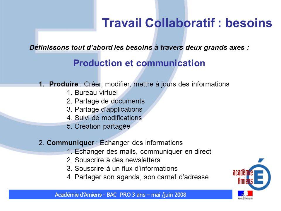 Travail Collaboratif : besoins