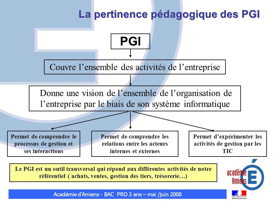 La pertinence pédagogique des PGI