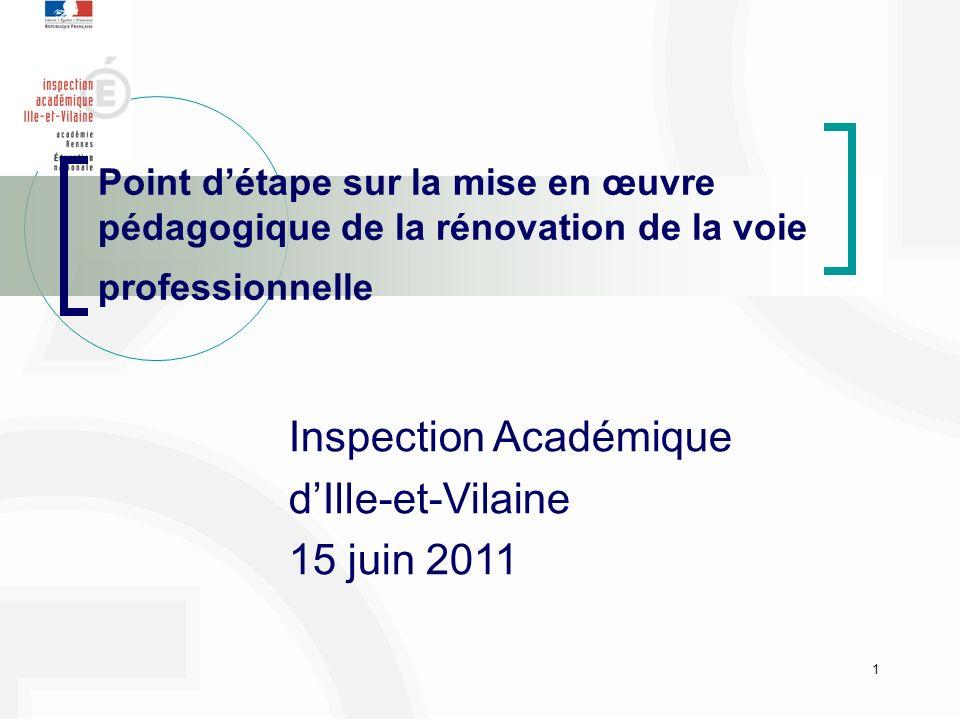 Inspection Académique d'Ille-et-Vilaine 15 juin 2011