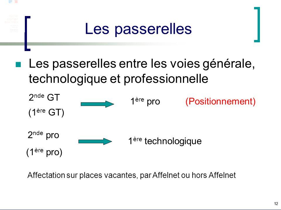 Les passerelles Les passerelles entre les voies générale, technologique et professionnelle. 2nde GT.