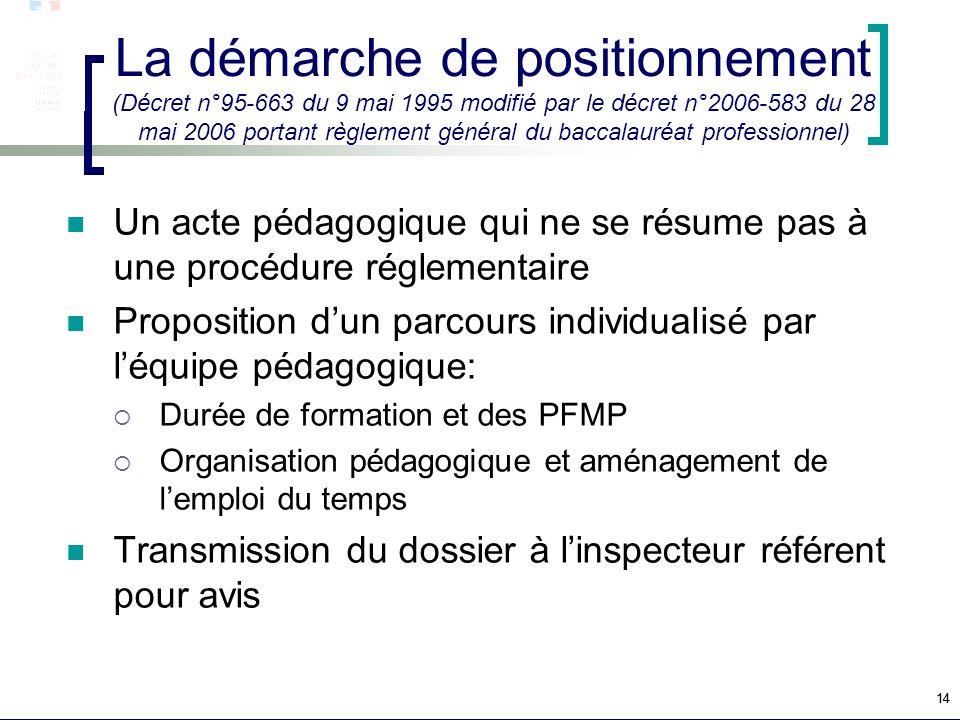 La démarche de positionnement (Décret n°95-663 du 9 mai 1995 modifié par le décret n°2006-583 du 28 mai 2006 portant règlement général du baccalauréat professionnel)