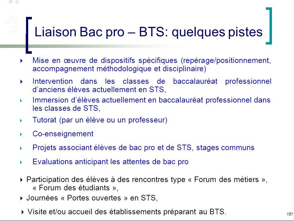 Liaison Bac pro – BTS: quelques pistes