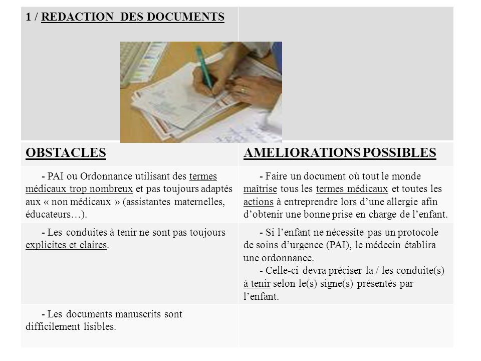 AMELIORATIONS POSSIBLES