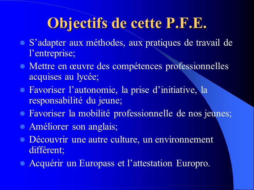 Objectifs de cette P.F.E. S'adapter aux méthodes, aux pratiques de travail de l'entreprise;