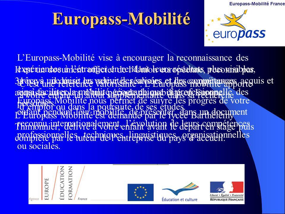 Europass-Mobilité