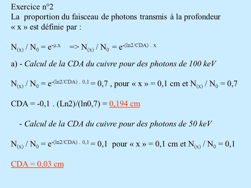 Exercice n°2 La proportion du faisceau de photons transmis à la profondeur. « x » est définie par :