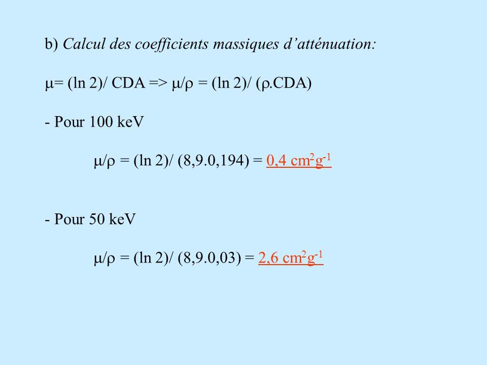 b) Calcul des coefficients massiques d'atténuation: