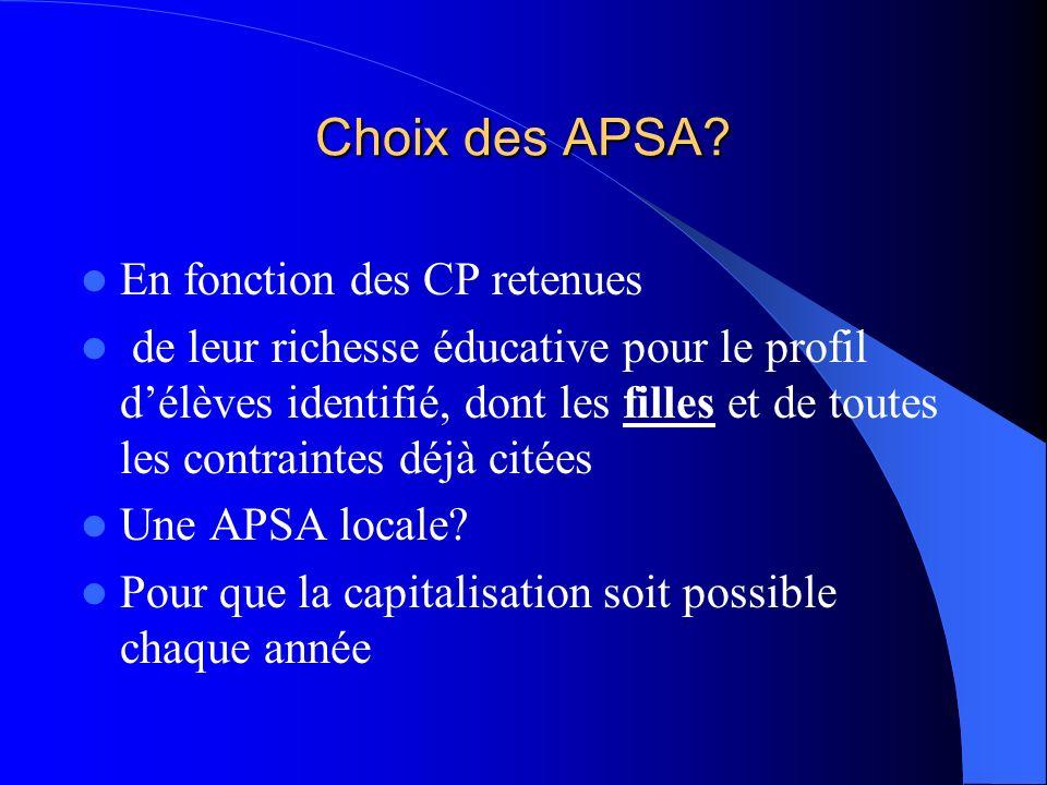 Choix des APSA En fonction des CP retenues
