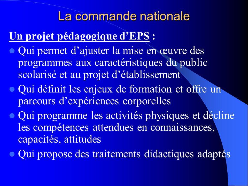 La commande nationale Un projet pédagogique d'EPS :
