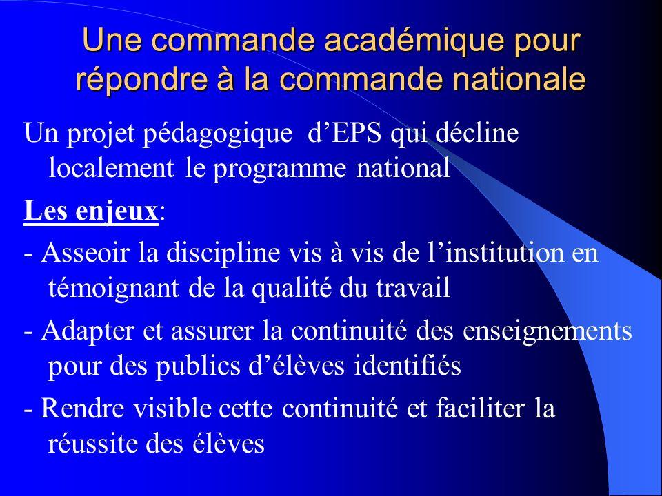 Une commande académique pour répondre à la commande nationale