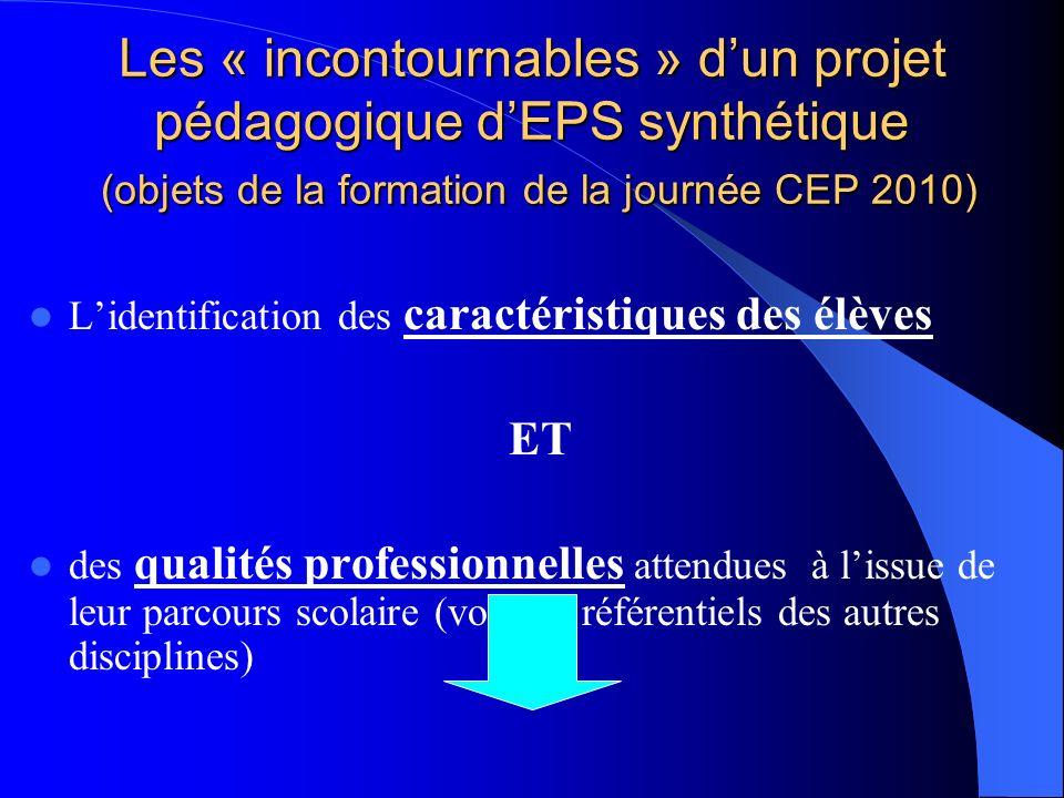 Les « incontournables » d'un projet pédagogique d'EPS synthétique (objets de la formation de la journée CEP 2010)