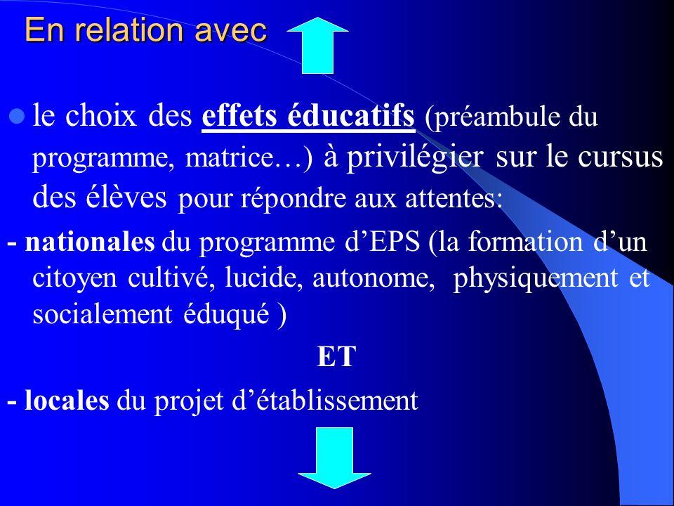En relation avec le choix des effets éducatifs (préambule du programme, matrice…) à privilégier sur le cursus des élèves pour répondre aux attentes: