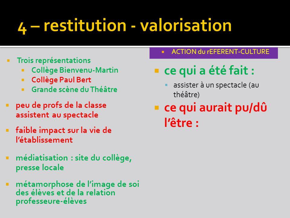 4 – restitution - valorisation