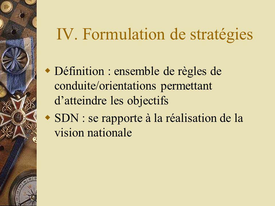 IV. Formulation de stratégies