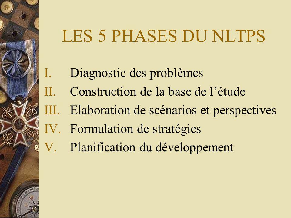 LES 5 PHASES DU NLTPS Diagnostic des problèmes