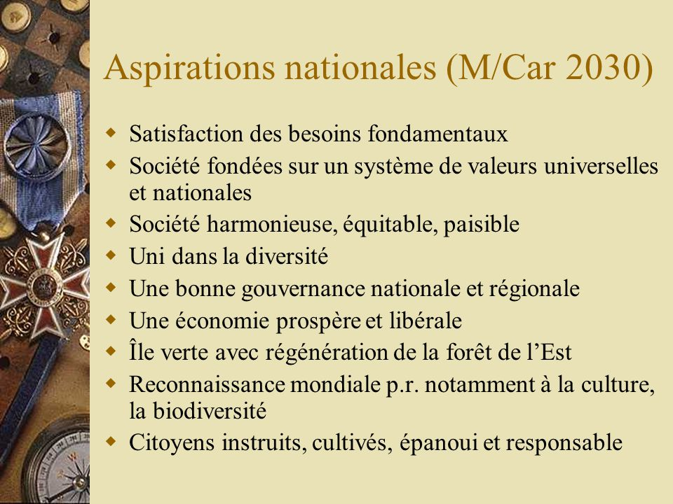 Aspirations nationales (M/Car 2030)
