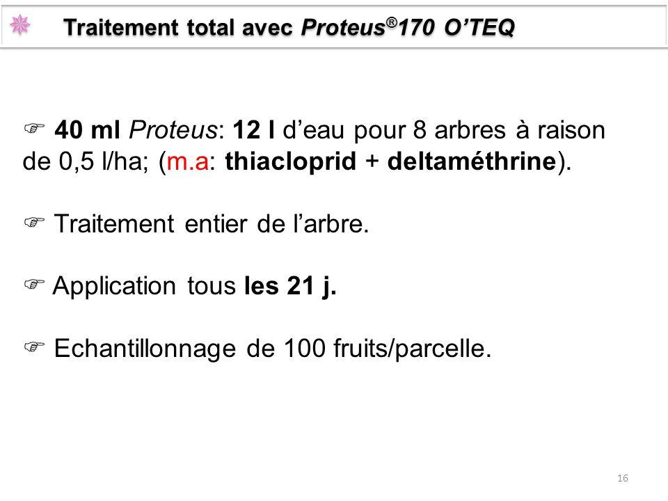  Traitement total avec Proteus®170 O'TEQ