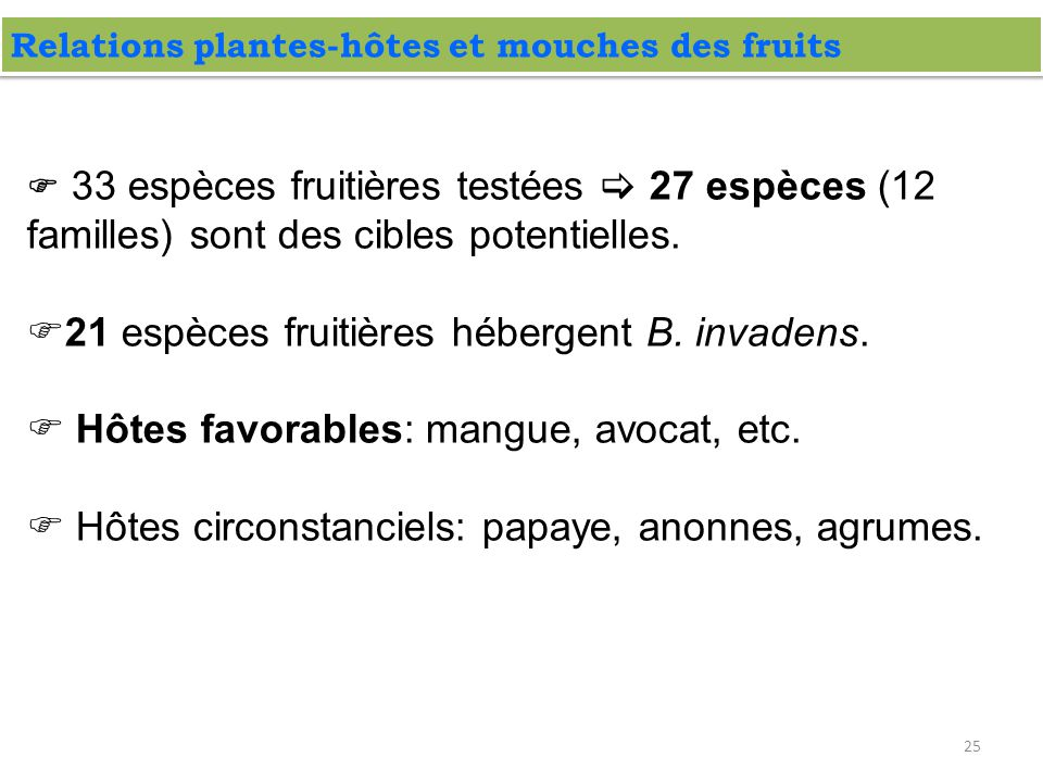21 espèces fruitières hébergent B. invadens.