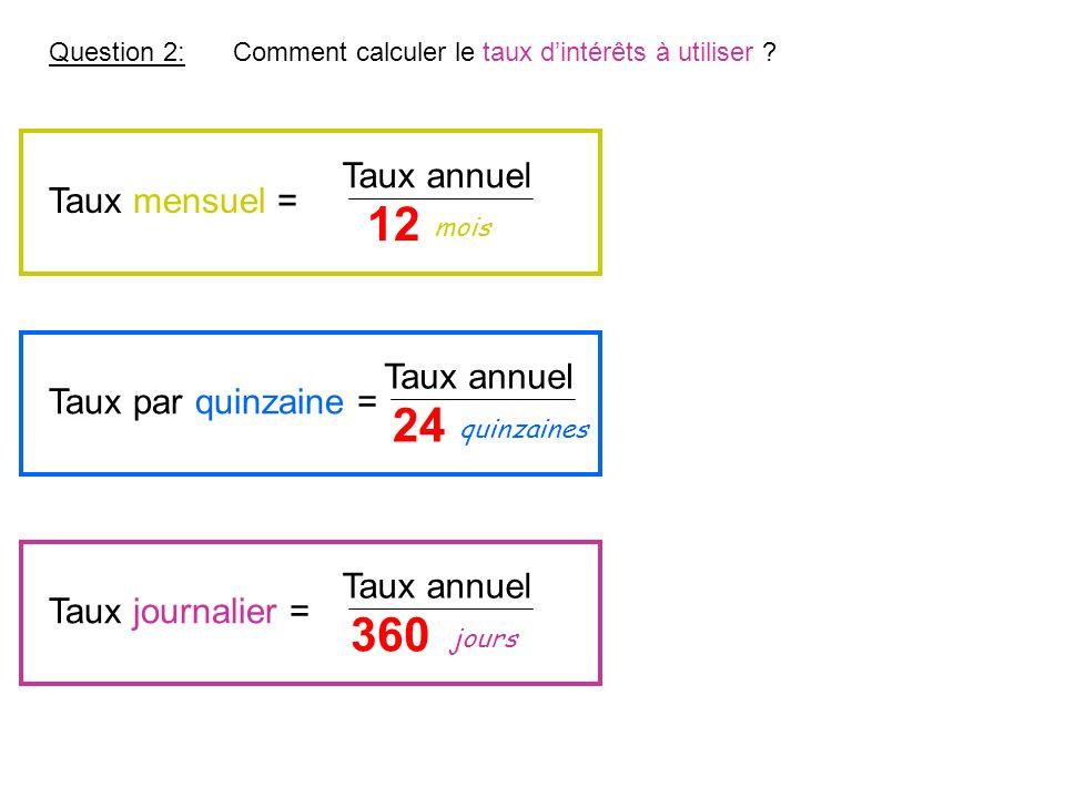 12 24 360 Taux annuel Taux mensuel = Taux annuel Taux par quinzaine =