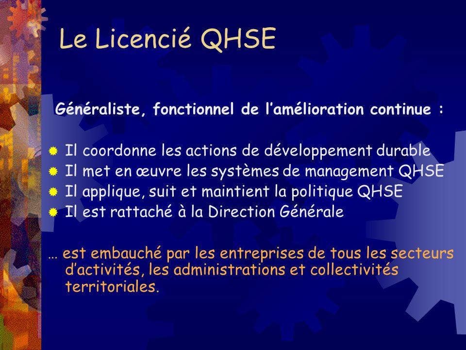 Le Licencié QHSE Généraliste, fonctionnel de l'amélioration continue :