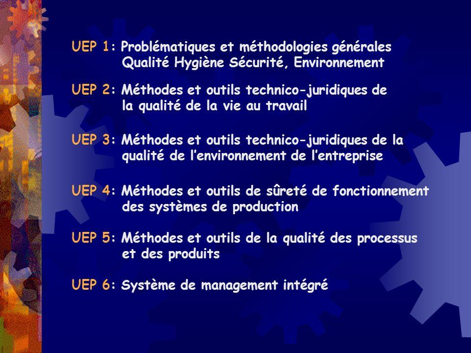 UEP 1: Problématiques et méthodologies générales