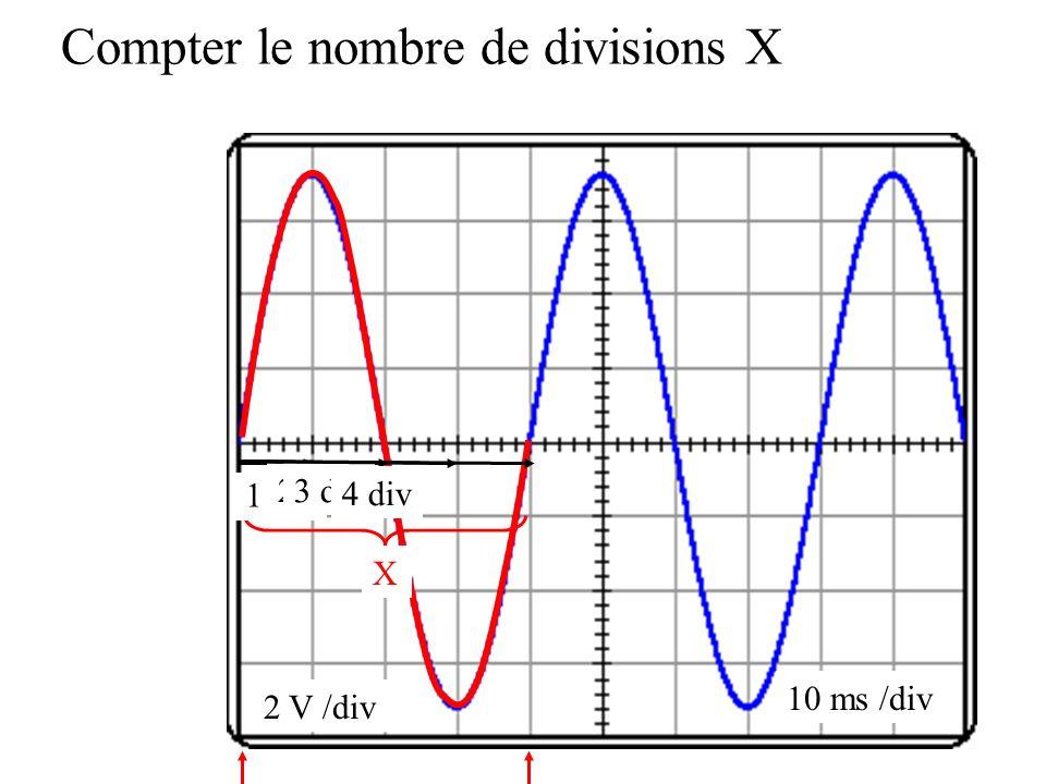 Compter le nombre de divisions X