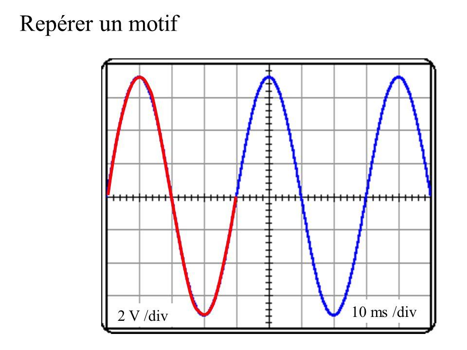 Repérer un motif 2 V /div 10 ms /div
