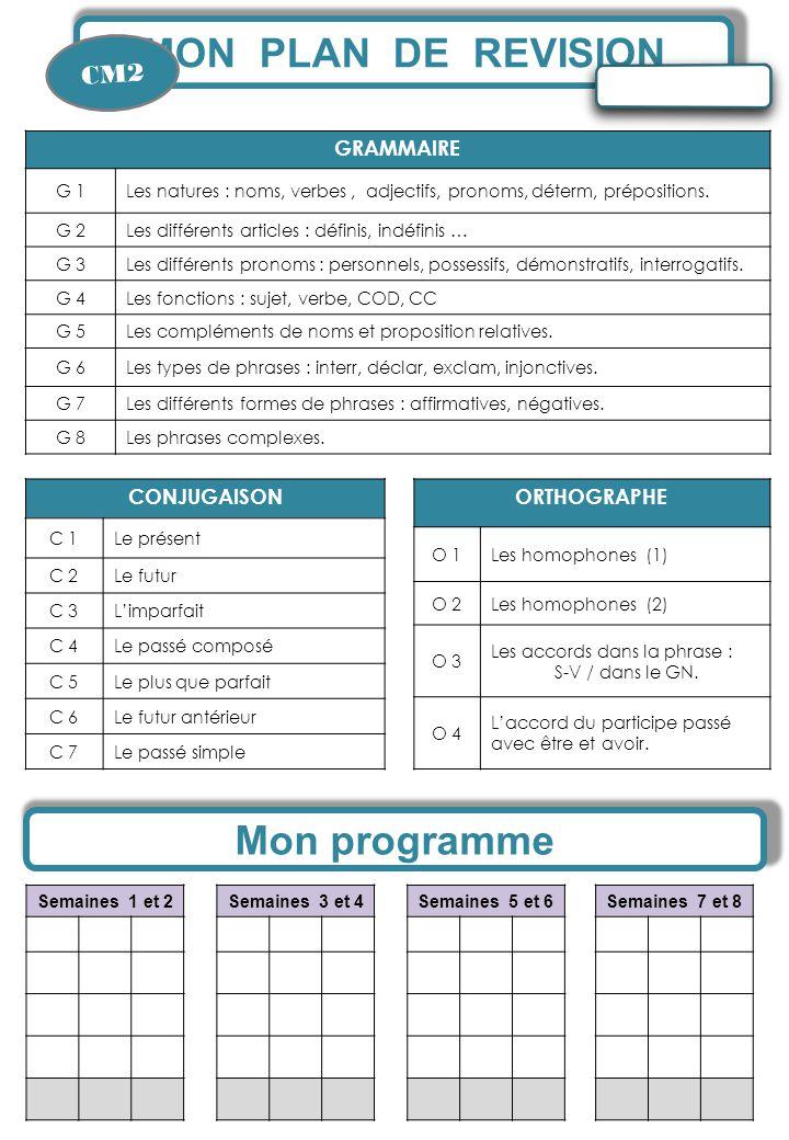 MON PLAN DE REVISION Mon programme