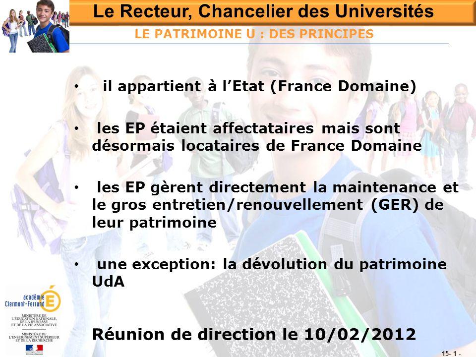 LE PATRIMOINE U : DES PRINCIPES Réunion de direction le 10/02/2012