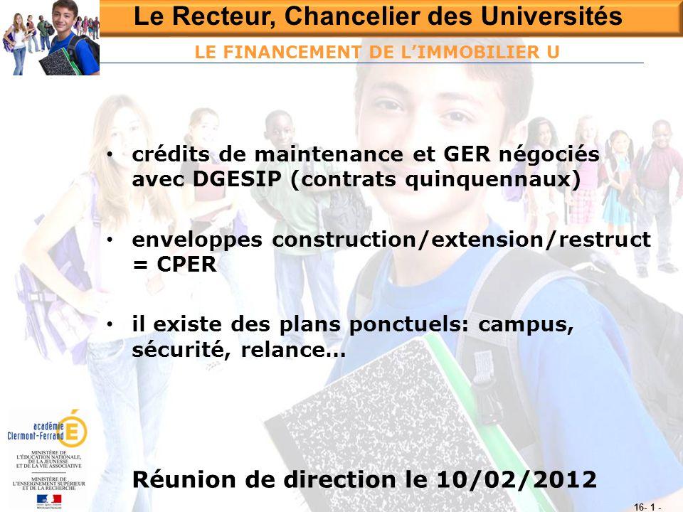 LE FINANCEMENT DE L'IMMOBILIER U Réunion de direction le 10/02/2012