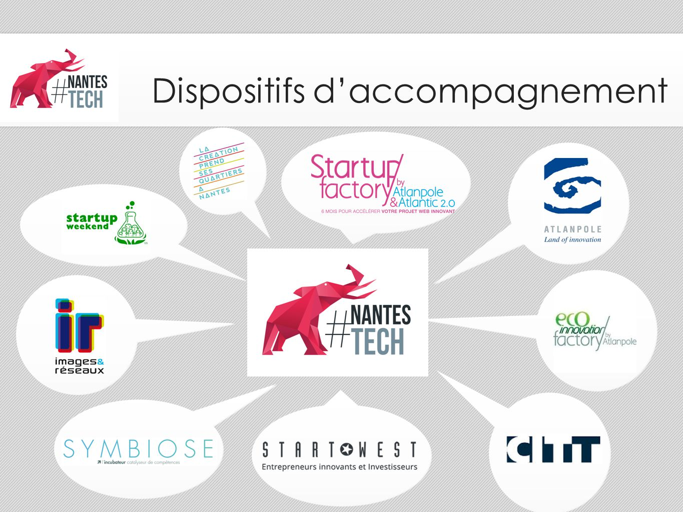 Dispositifs d'accompagnement