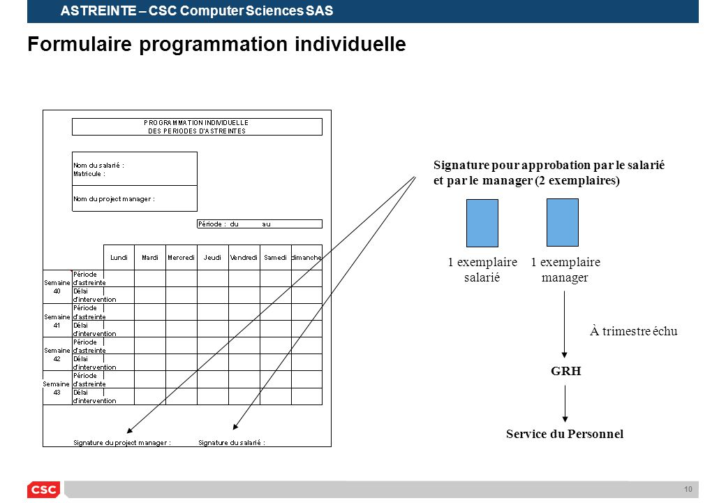 Formulaire programmation individuelle