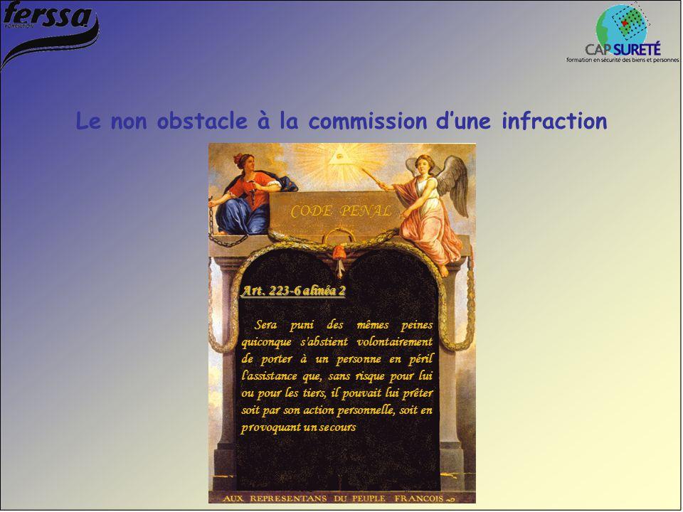 Le non obstacle à la commission d'une infraction