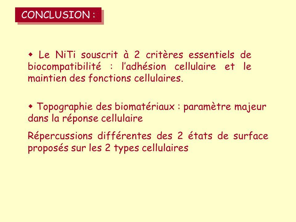 CONCLUSION :  Le NiTi souscrit à 2 critères essentiels de biocompatibilité : l'adhésion cellulaire et le maintien des fonctions cellulaires.