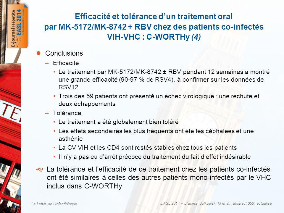 Efficacité et tolérance d'un traitement oral par MK-5172/MK-8742 + RBV chez des patients co-infectés VIH-VHC : C-WORTHy (4)