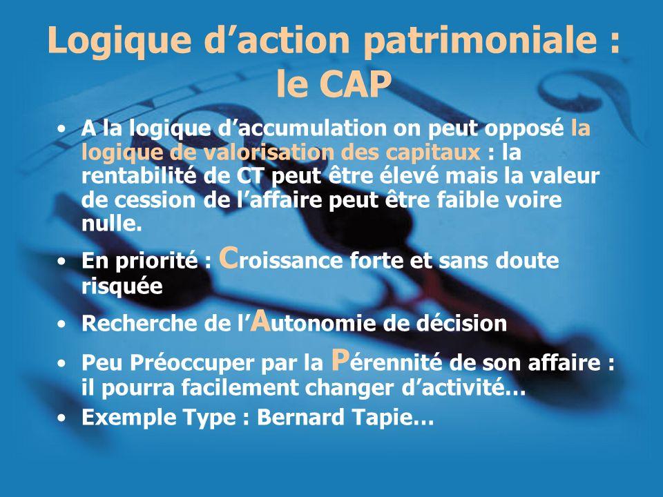 Logique d'action patrimoniale : le CAP