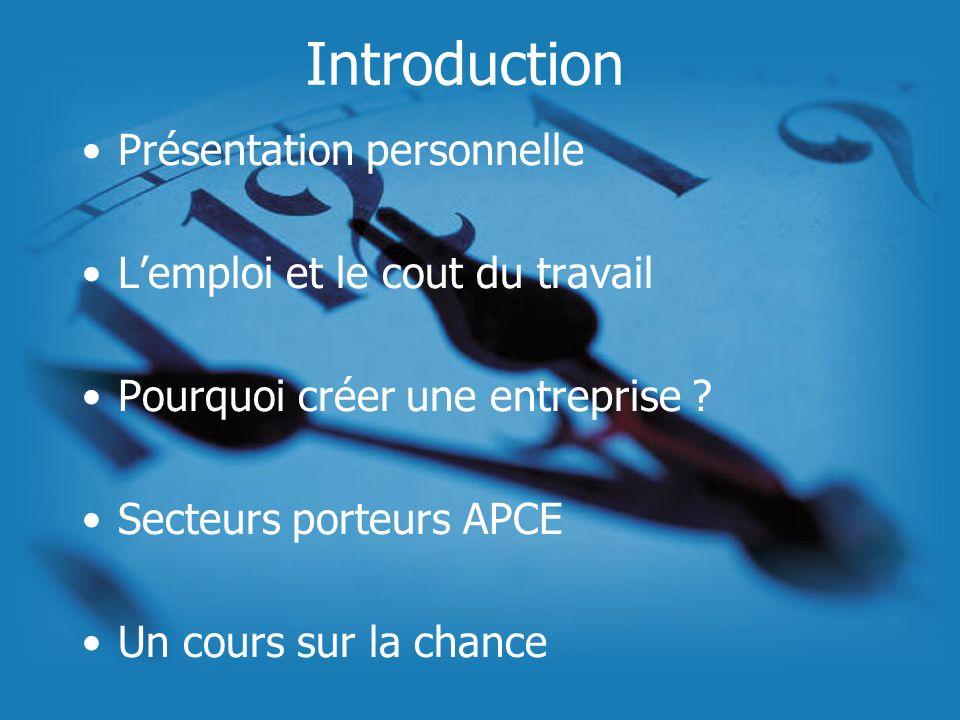 Introduction Présentation personnelle L'emploi et le cout du travail