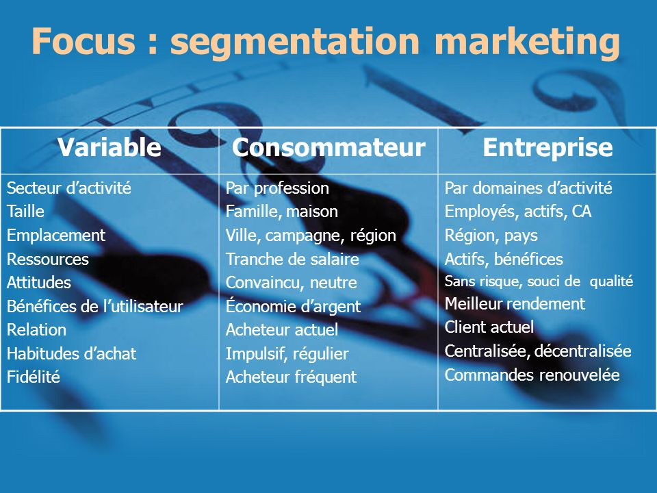 Focus : segmentation marketing