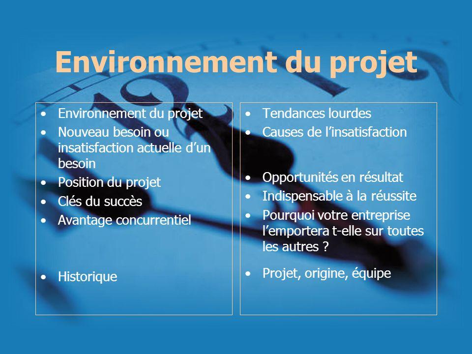 Environnement du projet