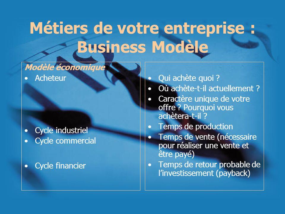 Métiers de votre entreprise : Business Modèle