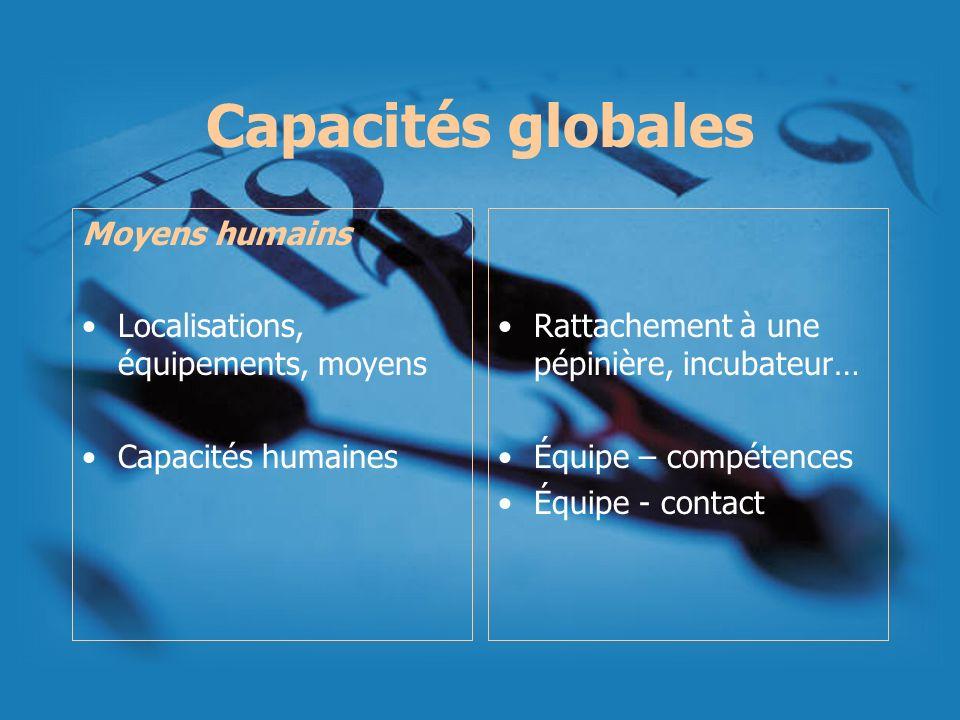 Capacités globales Moyens humains Localisations, équipements, moyens