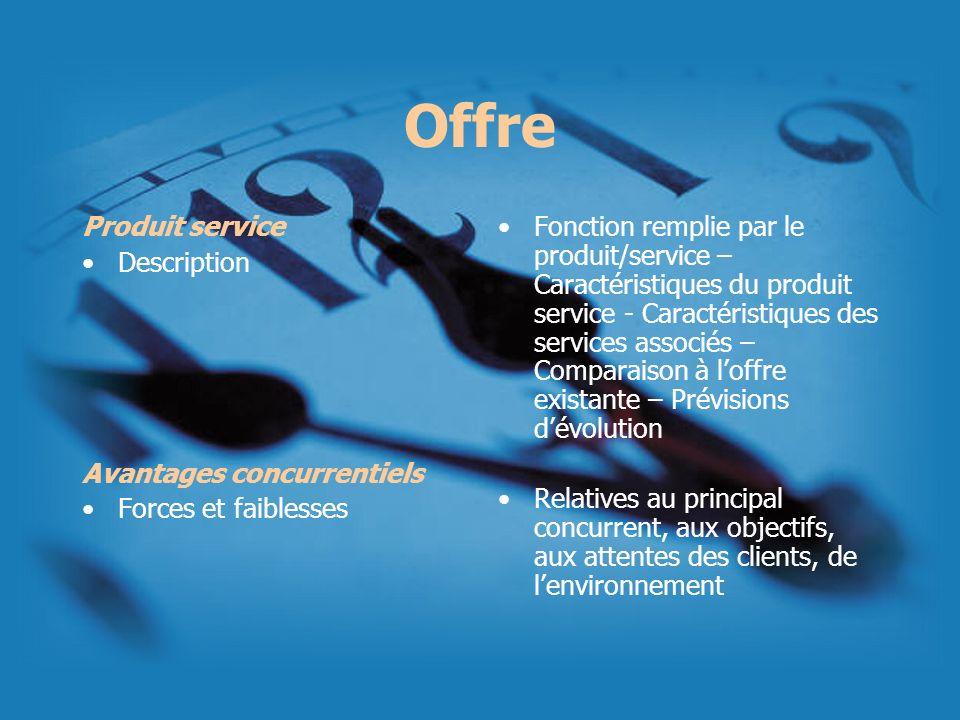 Offre Produit service Description Avantages concurrentiels