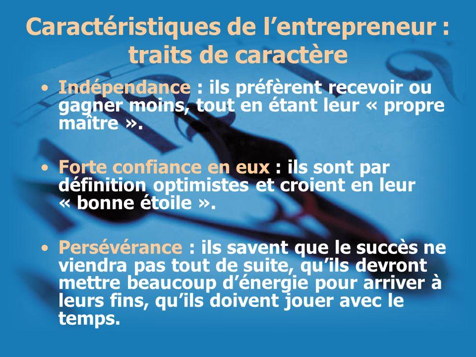 Caractéristiques de l'entrepreneur : traits de caractère